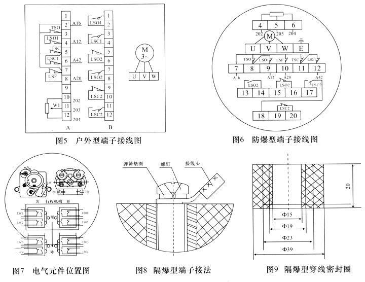 常规户外型及隔爆型电动装置端子接线图