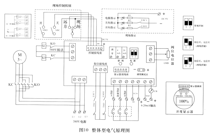 结构示意图及尺寸 阀门电动装置电气控制原理图和