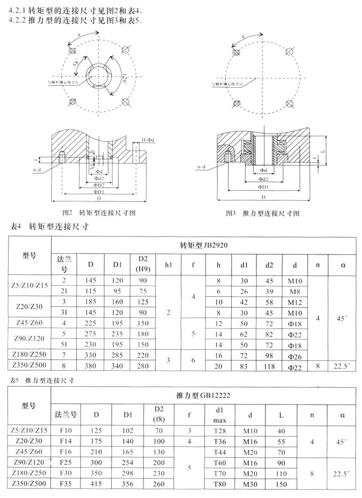 z型多回转阀门电动装置电气控制原理图和接线